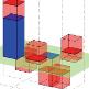 Sensitivitätsanalyse nichtlinearer Modelle