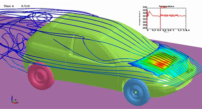 Conjugate Heat Transfer Simulations using the LS-DYNA ICFD Solver