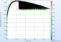 Full Field Calibration (FFC) using LS-OPT