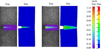 Simulation of thermoplastics