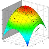 LS-DYNA Compact: LS-OPT Optimization