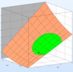 LS-DYNA Compact: LS-OPT Robustness