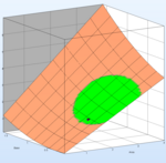 Information day Optimization / DOE / Robustness
