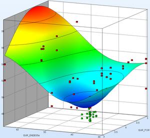 Webinar: Optimization with ANSA, LS-OPT and META